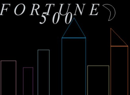 Sunday Hint – Fortune 500